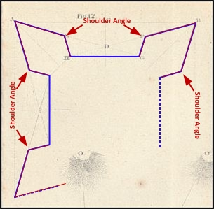 BastionShoulderAngle