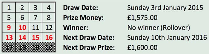 Lottery 40116