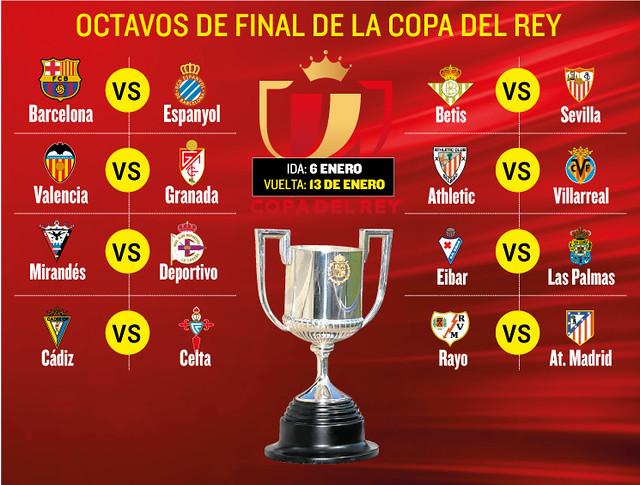 Copa del Rey: Sorteo Octavos de Final
