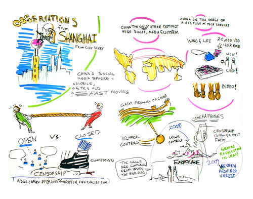 Clay Shirky Observations From Shanghai 1