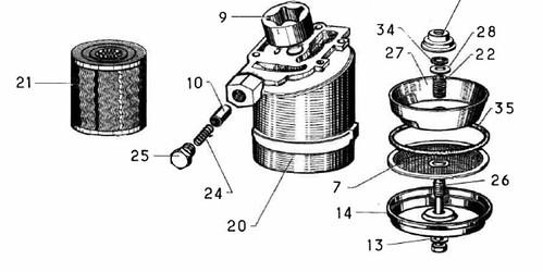 Citroen DS oil filter o-rings