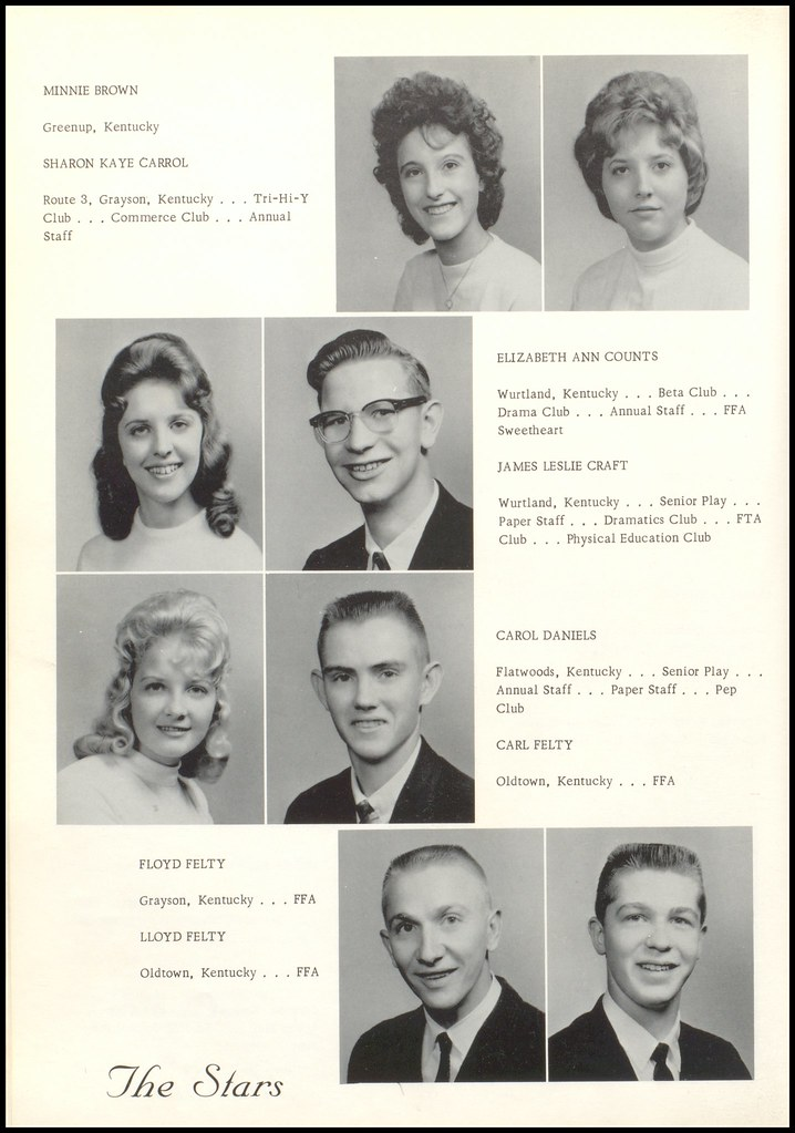 Greenup County Public Libraries 1964 Wurtland High School Yearbook