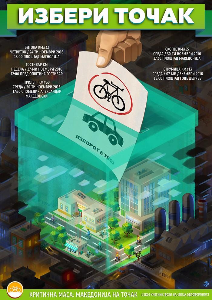 kriticna masa 55 Poster so info
