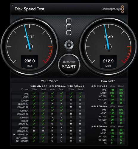 HGST 6TB_DiskSpeedTest.png