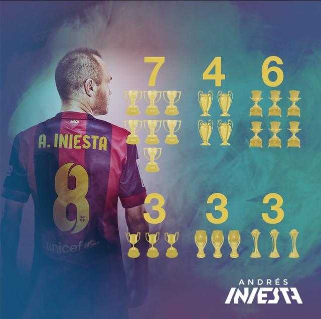 Andrés Iniesta: El jugador Español con mas titulos de la historia