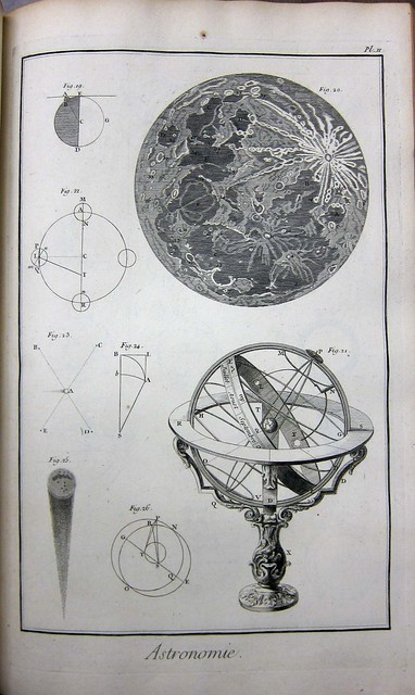 diderot astronomy
