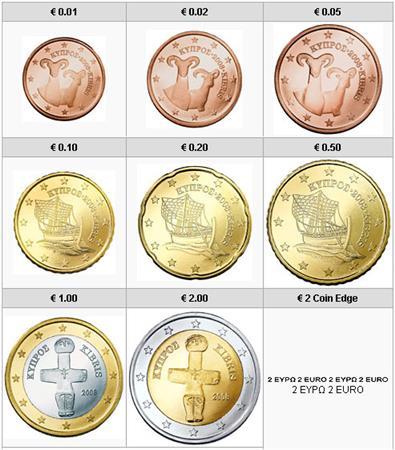 Sada euromince 8 ks Cyprus 2015