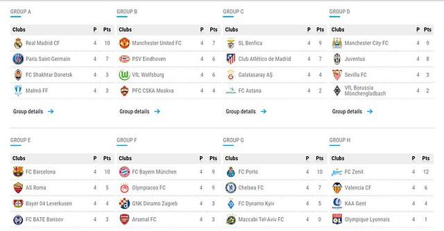 Champions League (Jornada 4): Clasificación Grupos