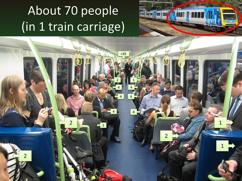 70 people in a train