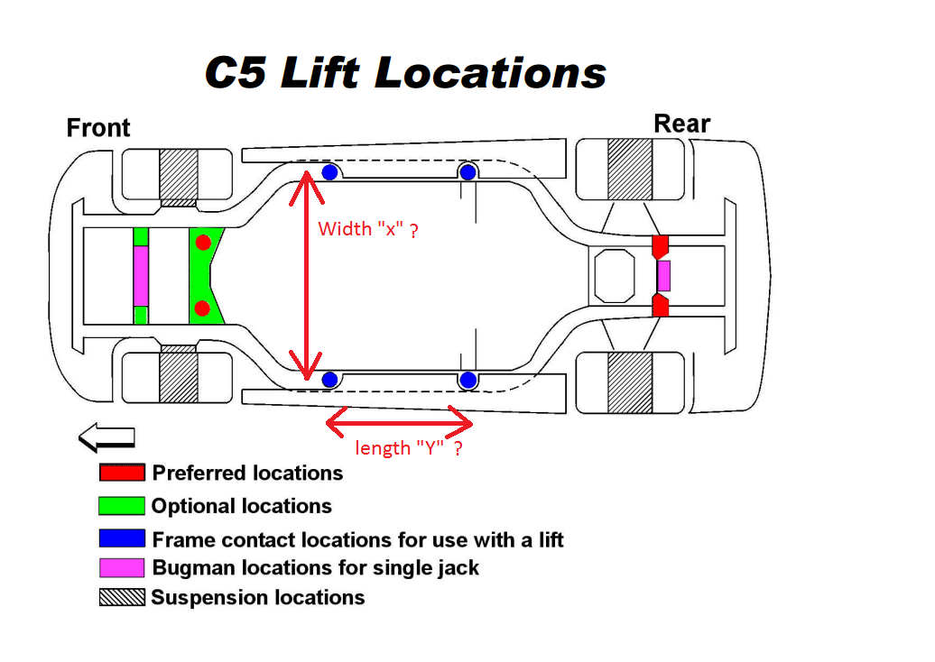 Dimensions Of Jacking Points Planning For A C5z And A Maxjax Corvetteforum Chevrolet Corvette Forum Discussion