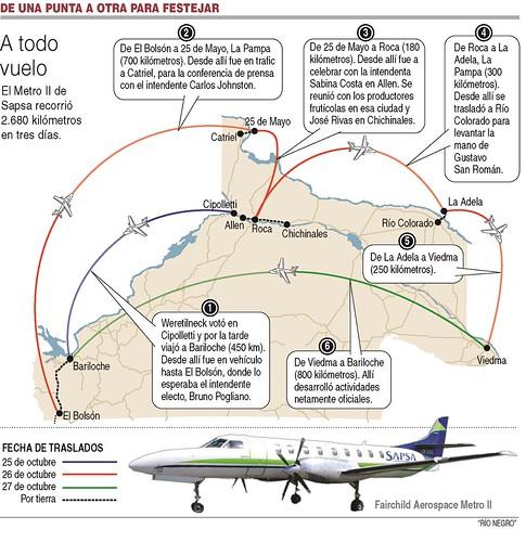 gobernador avion