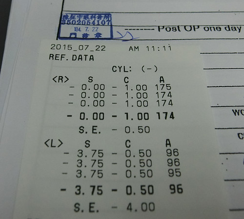 眼科推薦-高雄陳征宇醫師與我們一同對抗白內障 (3)