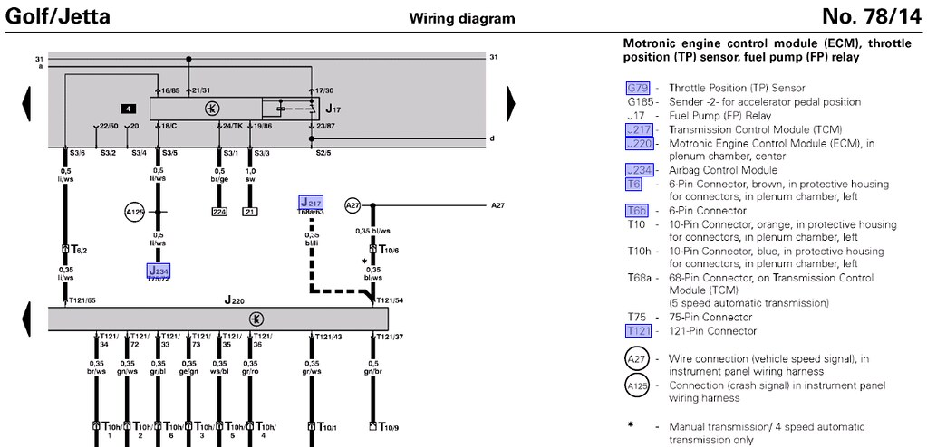 01 volvo v70 fuse box  volvo  auto wiring diagram