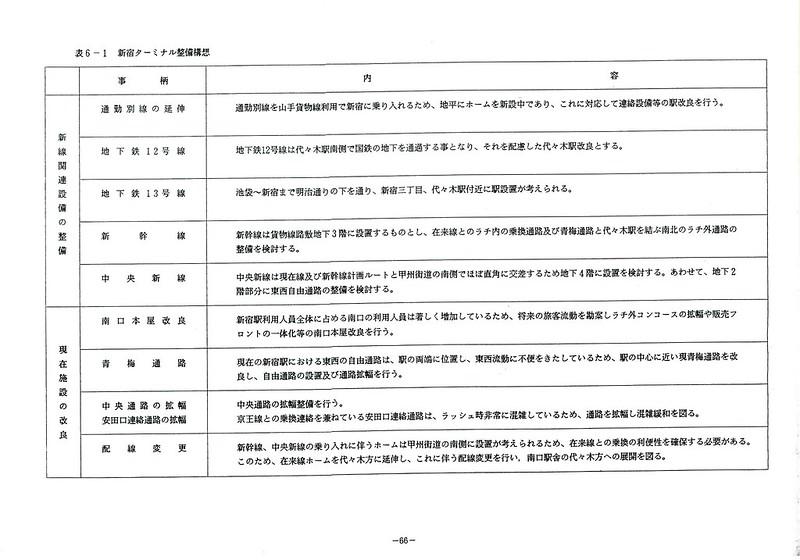 上越新幹線新宿駅構想 (23)