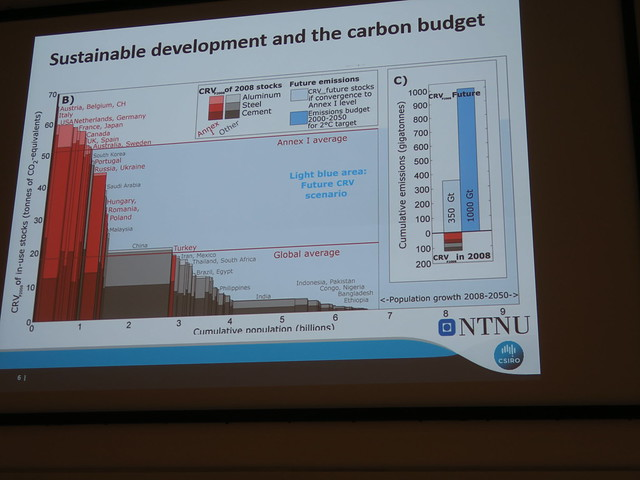 DI_20150709 032928 ISIE plenary TimBaynes SustainableDevelopment CarbonBudget