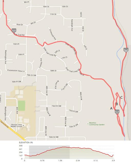 Today's awesome walk, 3.9 miles in 1:28, 8,386 steps, 412ft gain