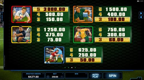 Rugby Star Slots Payout Table