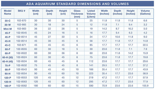 ADA Standard Aquarium Dimensions Table