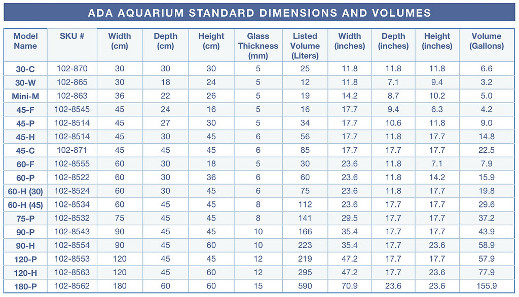 Standard ADA Aquarium Sizes and Volumes - Spec-Tanks