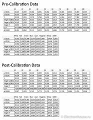 VPL-VW520_ReferencePrePostCalibration