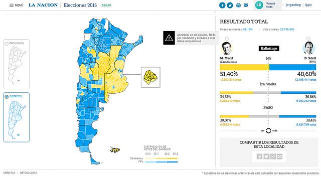 Elecciones 2015 resultados del Ballottage