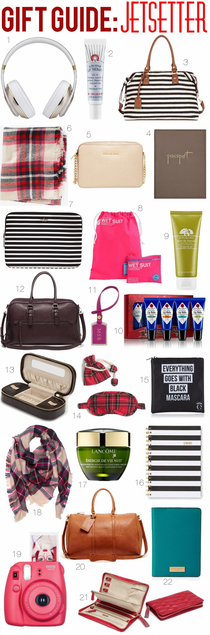 Holiday Gift Guide: Jetsetter