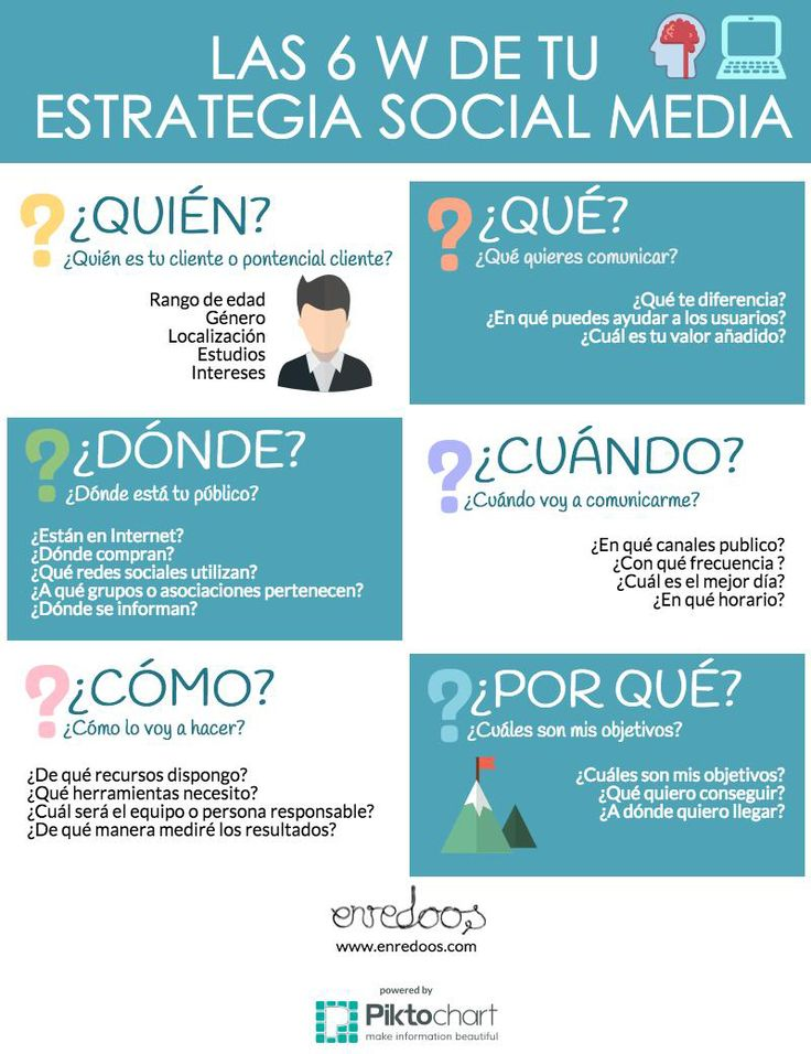 LAS 6 W DE TU ESTRATEGIA SOCIAL MEDIA www.redessocialesparatuempresa.com