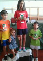 Torneo de Tietar Verano 2015