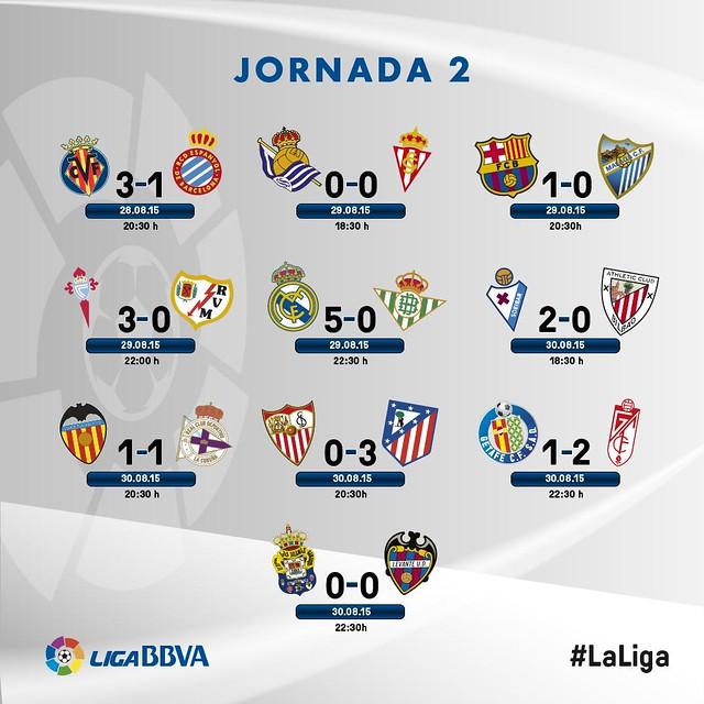 Liga BBVA (Jornada 2): Resultados