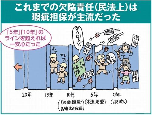 日経ホームビルダー15年10月号-1