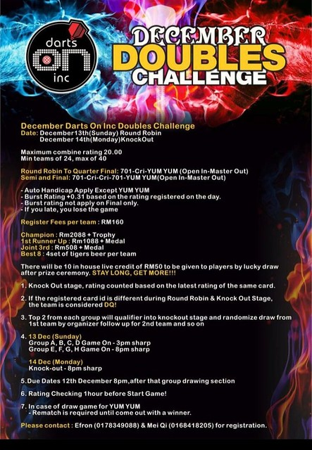 Darts On Inc December Doubles Challenge