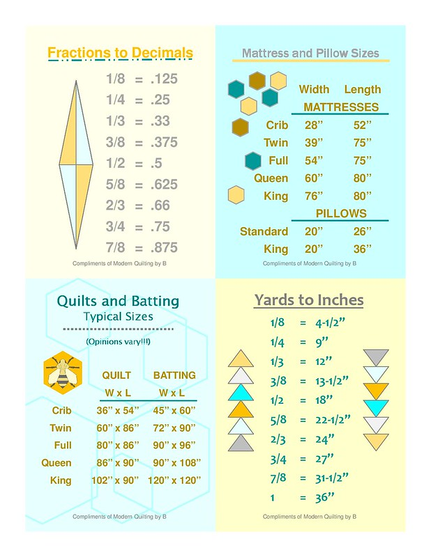 Quilter s Reference Cards