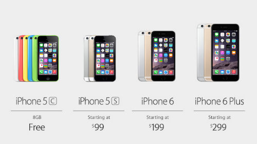 Apple announces iPhone 6S & 6S Plus