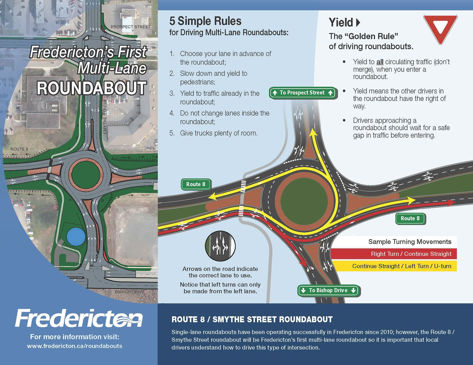 using the roundabout