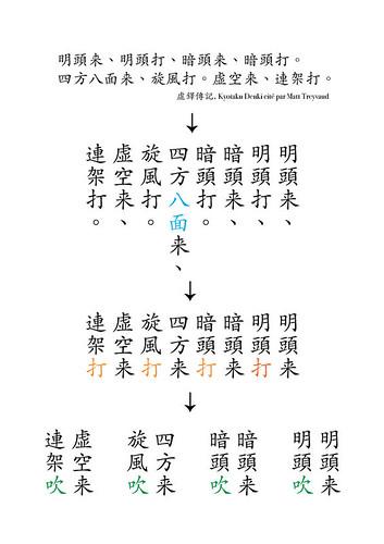 尺八 - Shakuhachi - 普化 - Fuke - Myōtōrai myōtōda - 明頭来