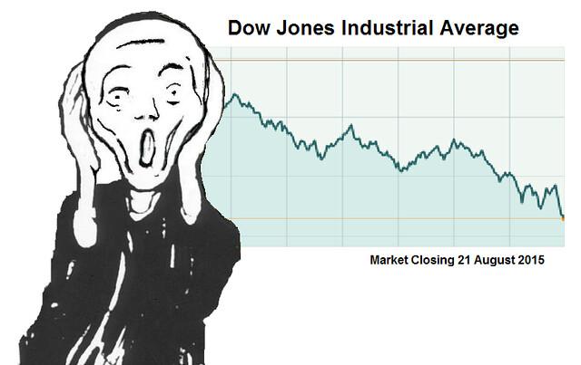 Market Correction, after Edvard Munch & Dow Jones