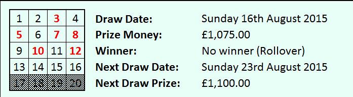 Dock Lottery 16 Aug