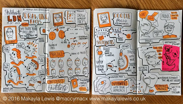 "#Sketchnotes from #SketchnoteLDN ""Drawing Faces"" Special Guests Marc Bourguignon & Prabhat Mahapatra (Drawn by Makayla Lewis)"