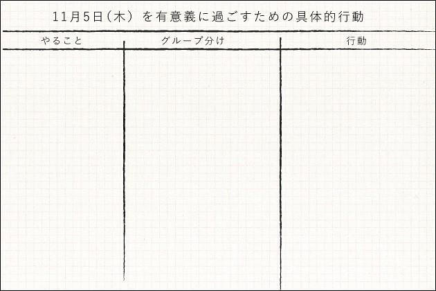 方眼ノートの使い方・主婦編