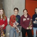 Schülerturnier 2003