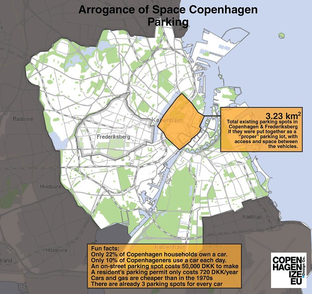 Arrogance of Space - Copenhagen Parking