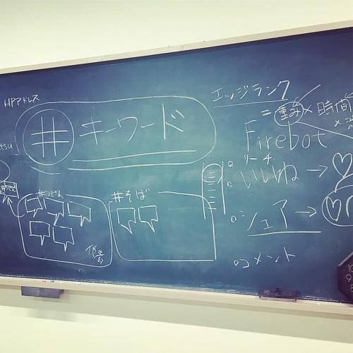 渥美商工会様で開催した、 たはら商人道場のセミナーではチョークを使って板書。 説明するときにすごくやりやすかったですね〜。  #seminar #セミナー #黒板 #blackboard #チョーク