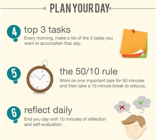 tips semangat bekerja