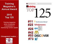 2015 Top 125 Winners
