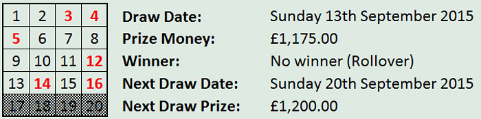 Lottery 13092105