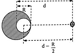 Bài tập lực hấp dẫn, vật lý phổ thông