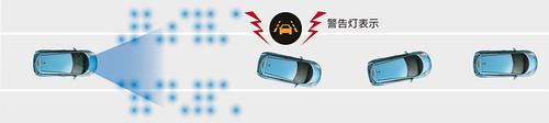 日産リーフ LDW(車線逸脱警報装置) イメージ図