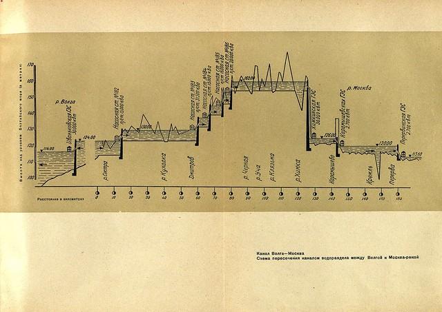 Генеральный план реконструкции города Москвы. Постановления и материалы. 1936_104