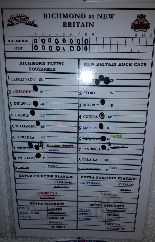 Richmond lineup card