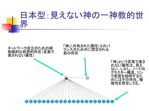 日本型:見えない一神教世界